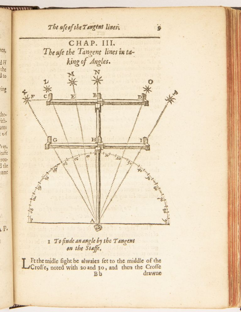 The description and vse of the sector, crosse-staffe, and other instruments: vvith a canon of artificiall sines and tangents, to a radius of 10000.0000. parts, and the vse thereof in astronomie, navigation, dialling, and fortification, &c. The second edition much augmented. By Edm. Gunter sometime professor of astronomie in Gresham Colledge in London.